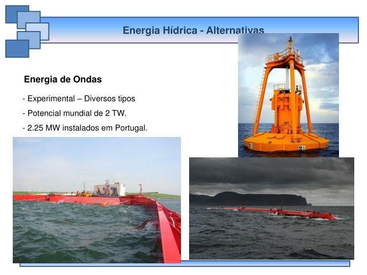Energia Hídrica - Alternativas
