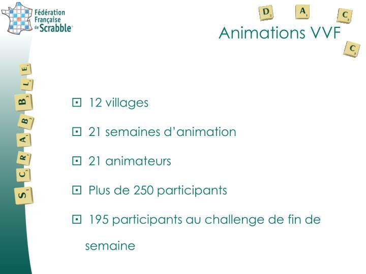 Animations VVF