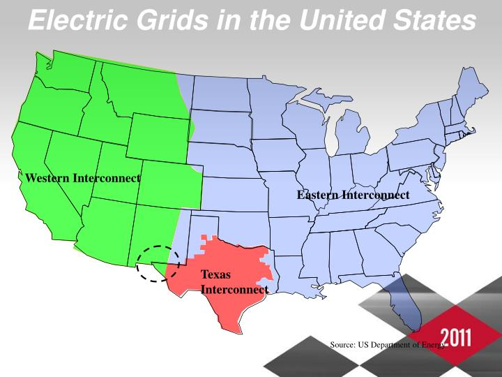 Electric Grids in the United States