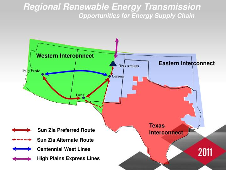 Regional Renewable Energy Transmission