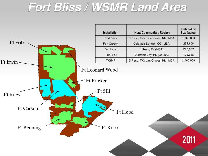 Fort Bliss / WSMR Land Area