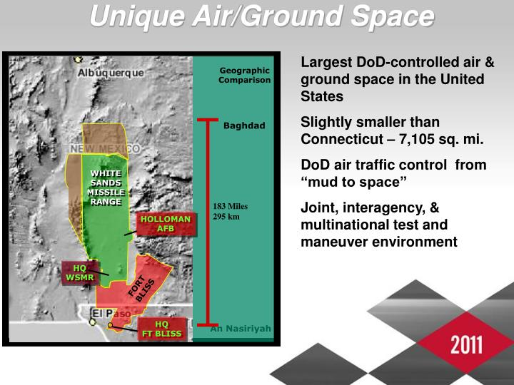 Unique Air/Ground Space