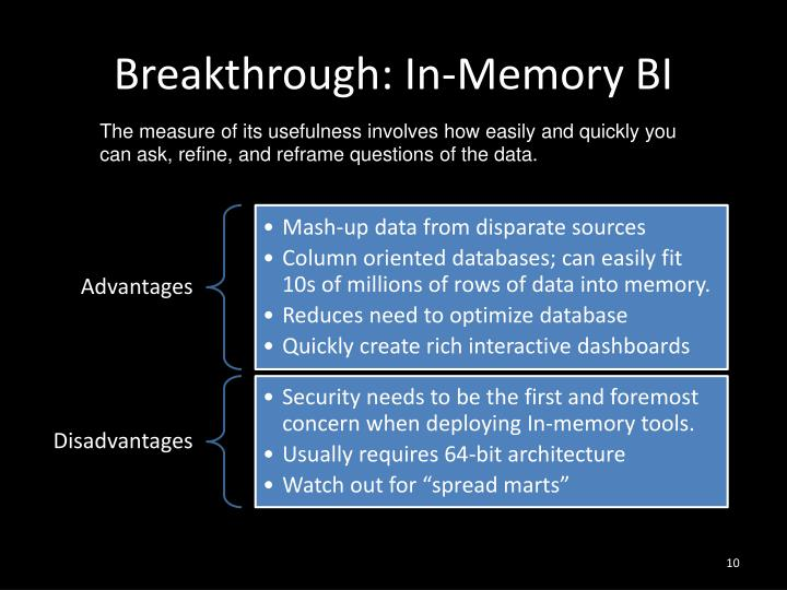 Breakthrough: In-Memory BI