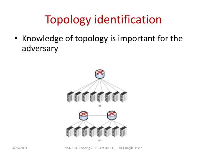 Topology identification
