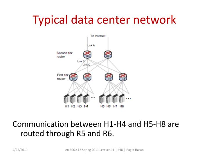 Typical data center network