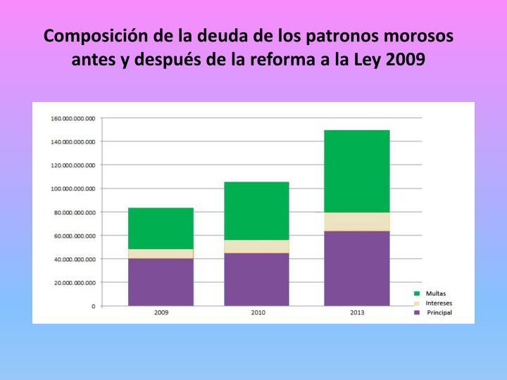 Composición de la deuda de los patronos morosos antes y después de la reforma a la Ley 2009