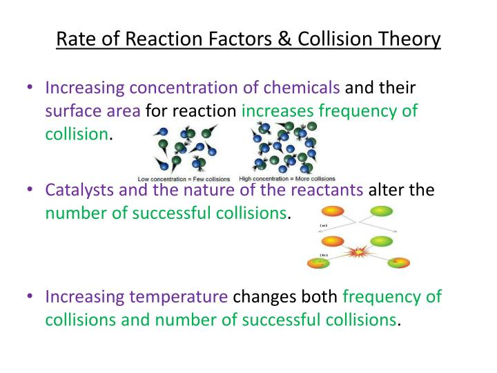 Rate of Reaction Factors & Collision Theory