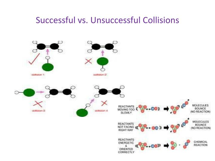 Successful vs u nsuccessful collisions