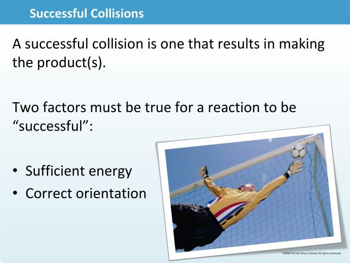 Successful Collisions