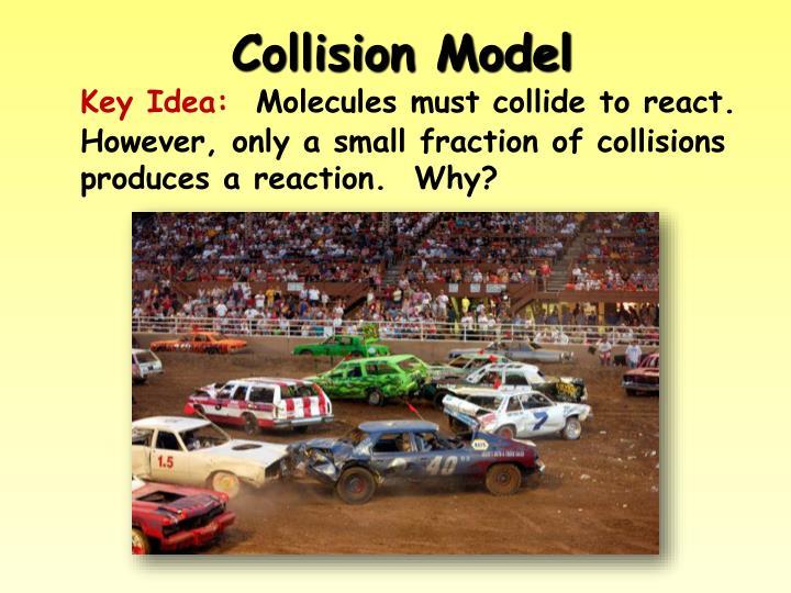 Collision Model