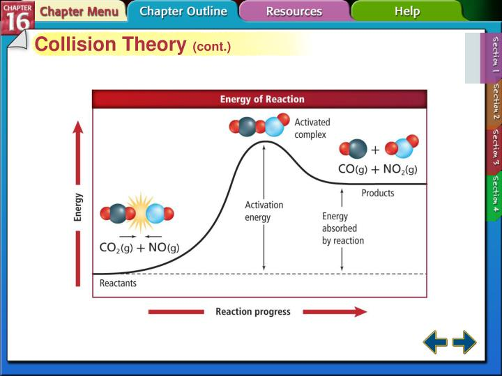 Collision Theory