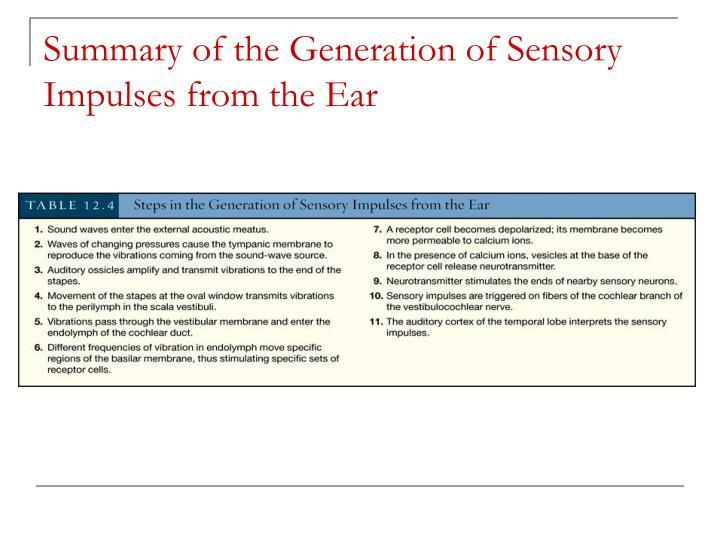 Summary of the Generation of Sensory Impulses from the Ear