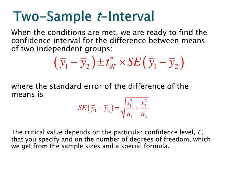 When the conditions are met, we are ready to find the confidence interval for the difference between means of two independent