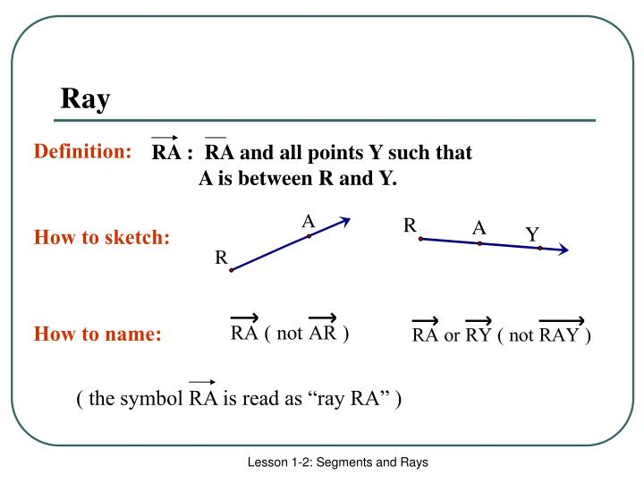 RA :  RA and all points Y such that