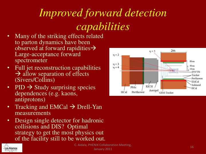 Improved forward detection capabilities