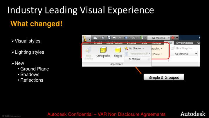 Industry Leading Visual Experience