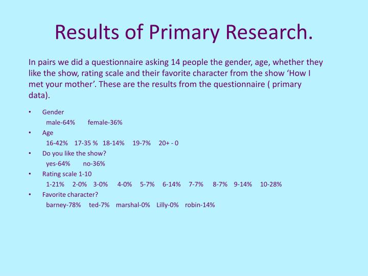 Results of Primary Research.