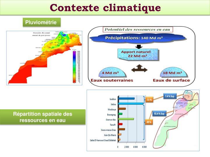 Contexte climatique