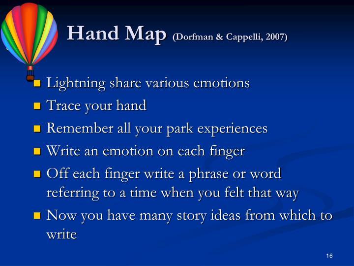 Hand Map