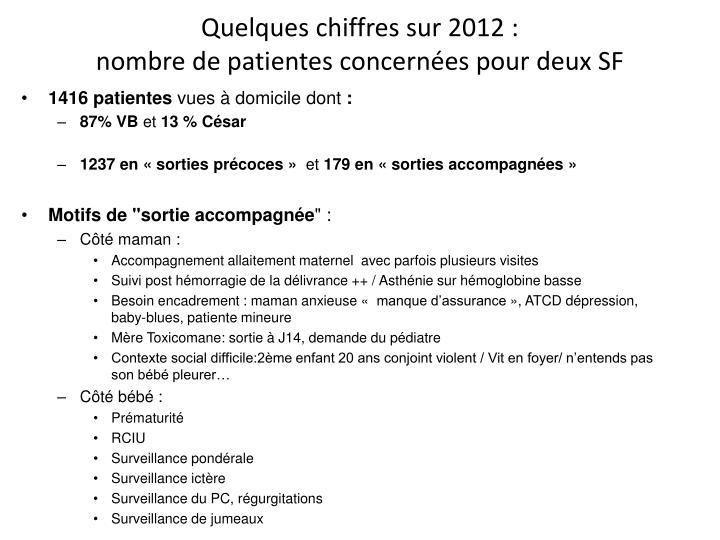Quelques chiffres sur 2012 :