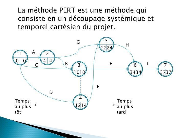 La méthode PERT est une méthode qui consiste en un découpage systémique et temporel cartésien du projet.