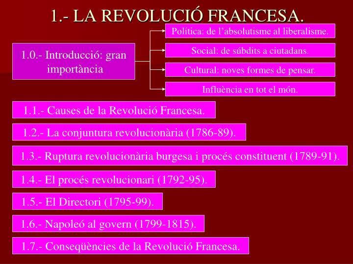 1.- LA REVOLUCIÓ FRANCESA.