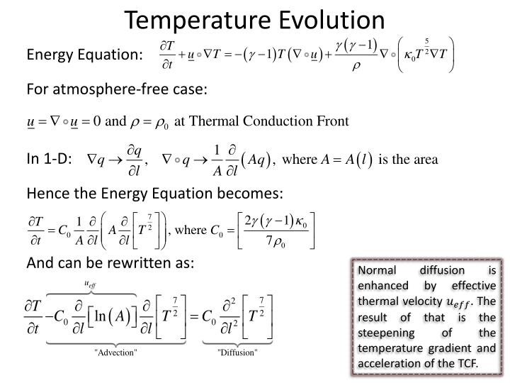 Temperature Evolution