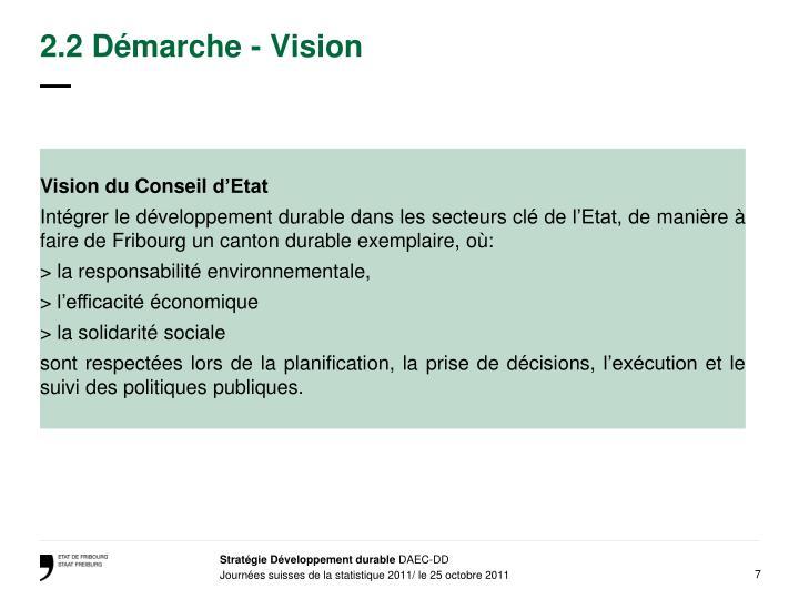 2.2 Démarche - Vision