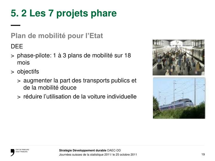 5. 2 Les 7 projets phare