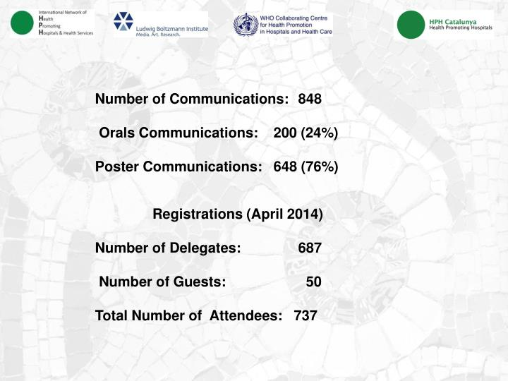 Number of Communications: 	848