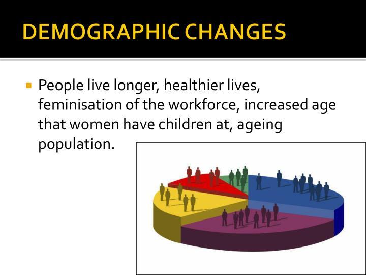 DEMOGRAPHIC CHANGES