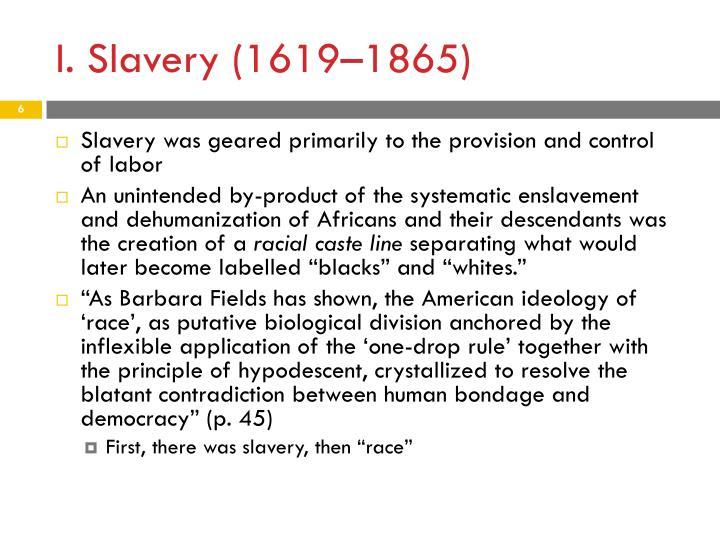 I. Slavery