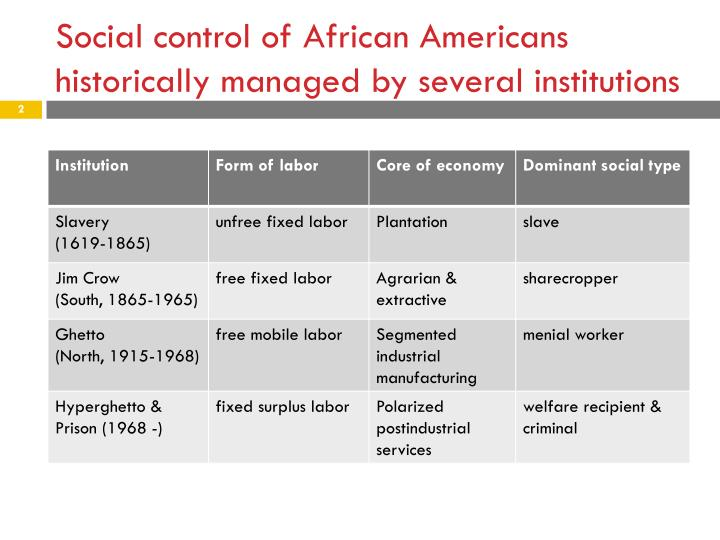 Social control of african americans historically managed by several institutions