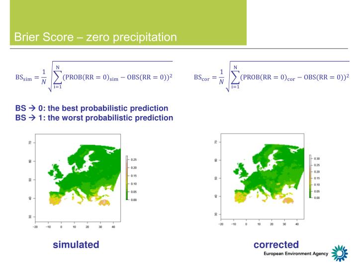 Brier Score – zero precipitation