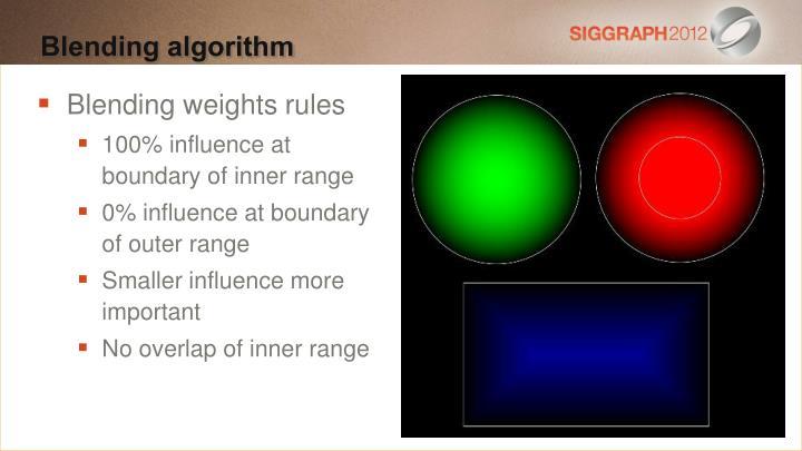 Blending algorithm