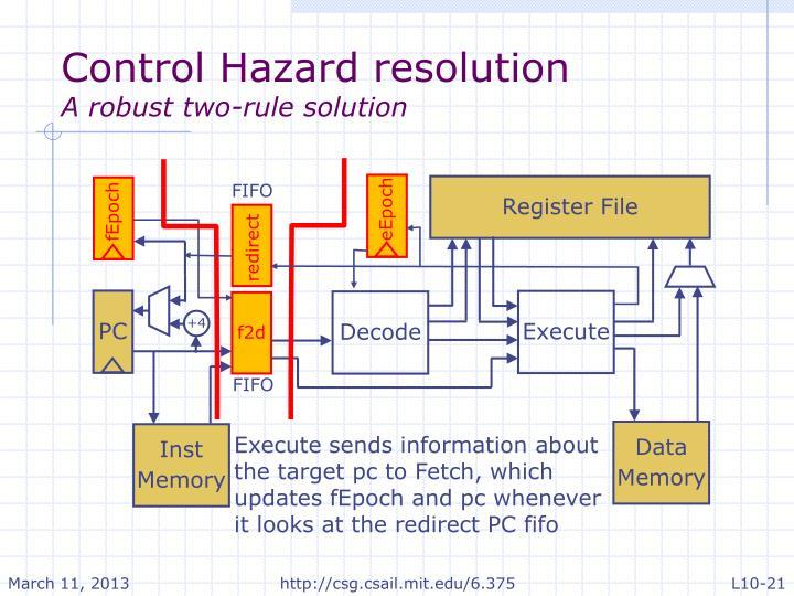 Control Hazard resolution