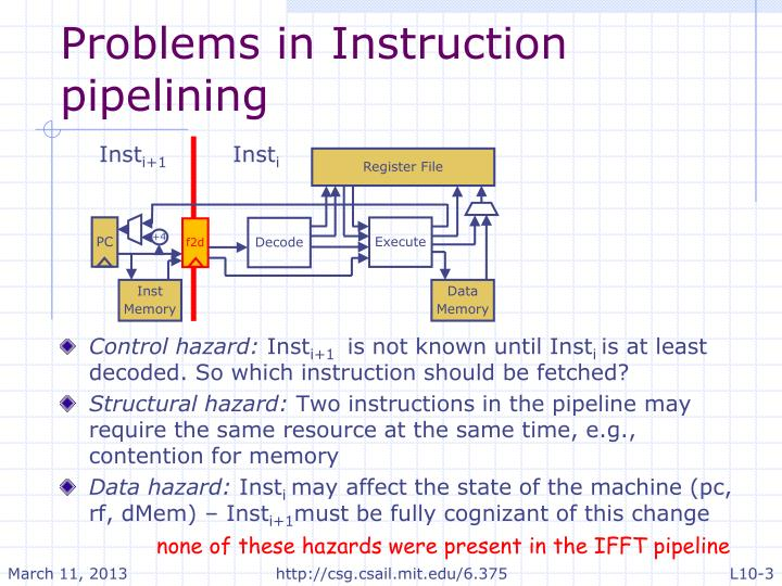Problems in instruction pipelining