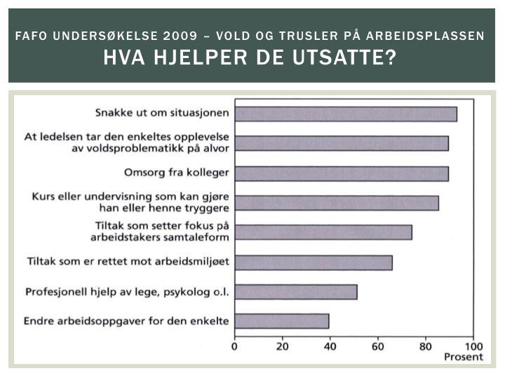 FAFO undersøkelse 2009 – vold og trusler på arbeidsplassen
