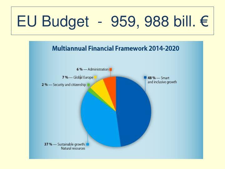 EU Budget  -