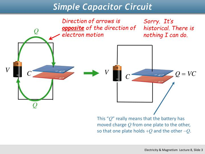 ppt physics 2112 unit 8 capacitors powerpoint presentation id 2265746