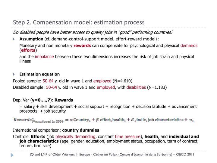 Step 2. Compensation model: estimation process