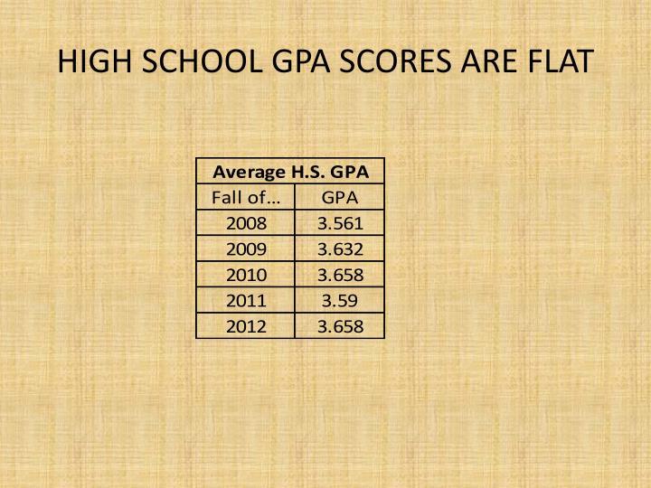 HIGH SCHOOL GPA SCORES ARE FLAT