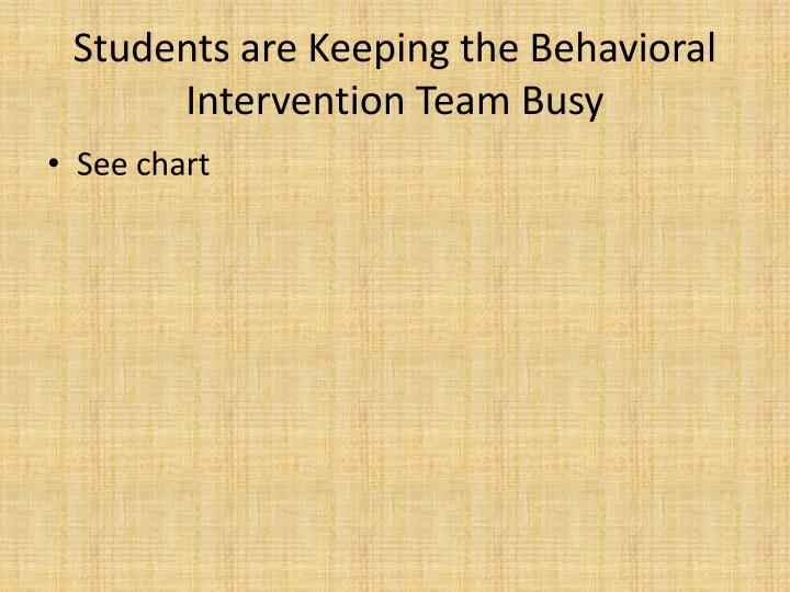Students are Keeping the Behavioral Intervention Team Busy