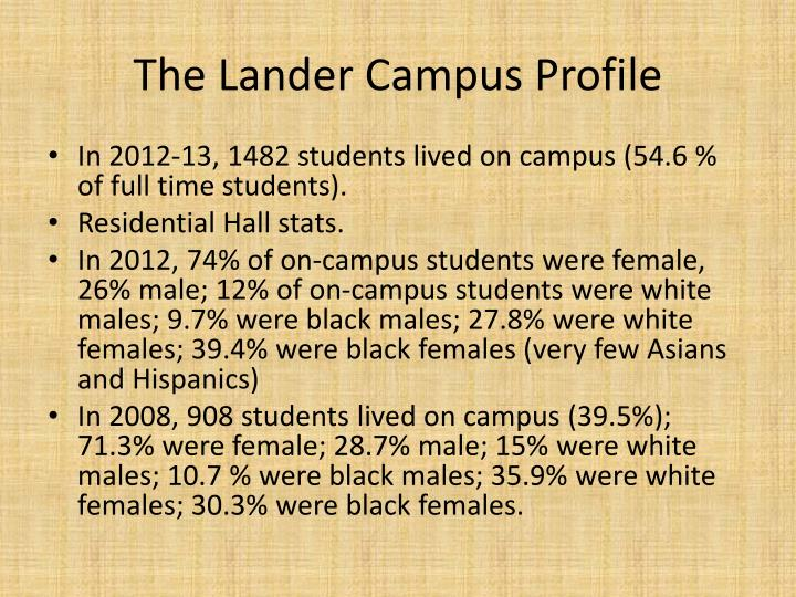 The Lander Campus Profile
