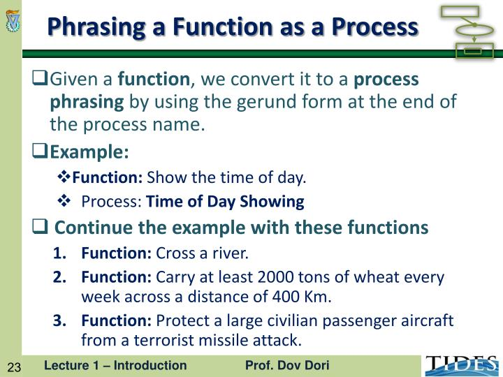 Phrasing a Function as a Process