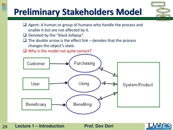 Preliminary Stakeholders Model