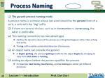 process naming
