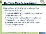 the three main system aspects