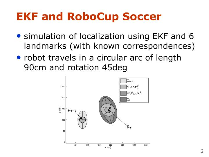 Ekf and robocup soccer