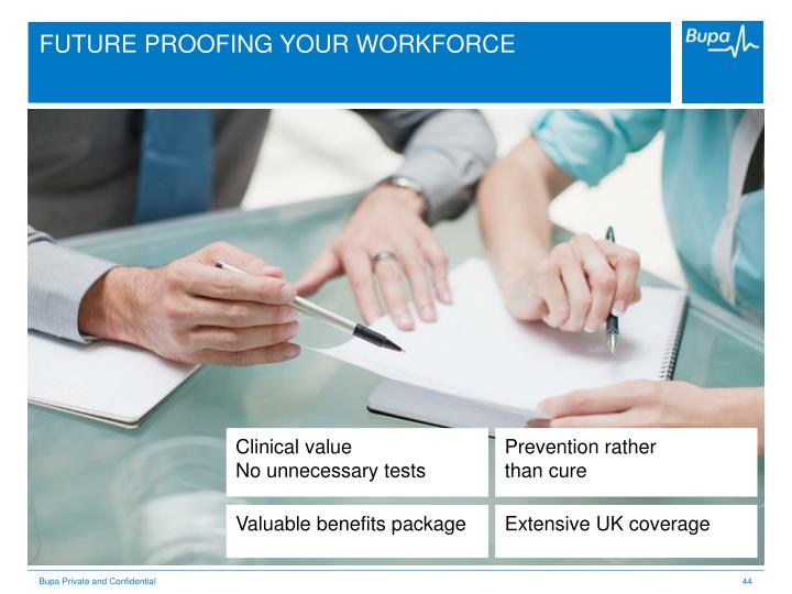 FUTURE PROOFING YOUR WORKFORCE